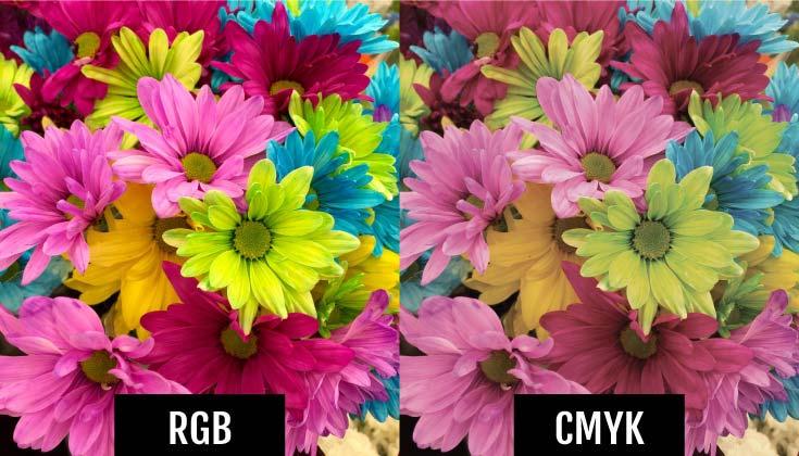 CMYK،RGB
