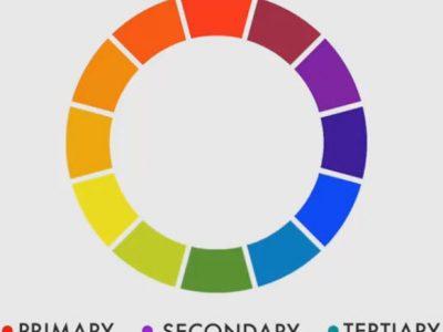 نحوه ی ترکیب رنگ ها در طراحی داخلی